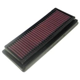 Filtro K&N ZX6-R '05-06