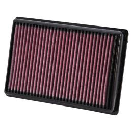 Filtro de aire K&N S1000RR '09-16